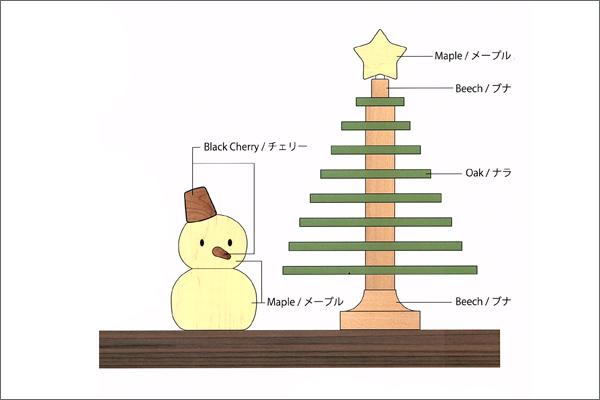 雪だるまとツリー使用樹種説明