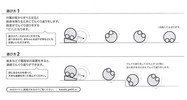 くるりんカー遊び方説明書