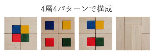 4層4パターンで構成